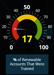 trained-renewable.png