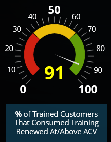 trained-rewewed-positive.png
